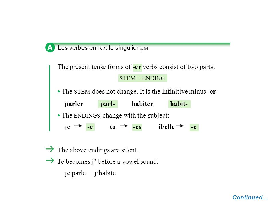 A Les verbes en -er: le singulier p. 94 Continued... The present tense forms of -er verbs consist of two parts: STEM + ENDING The STEM does not change