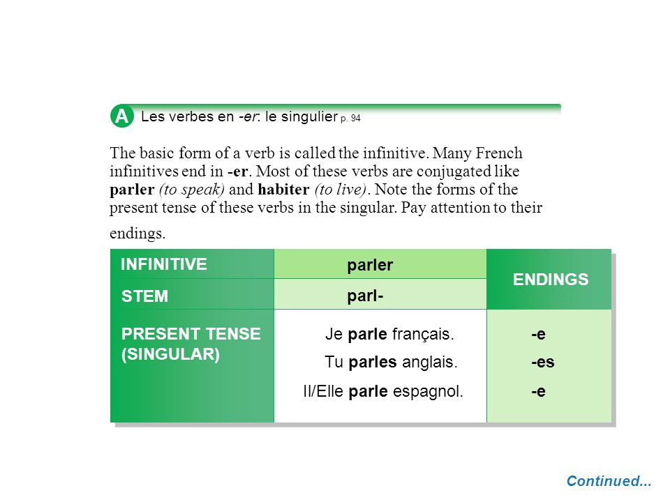 zzz B z Les verbes en -er: le pluriel p.