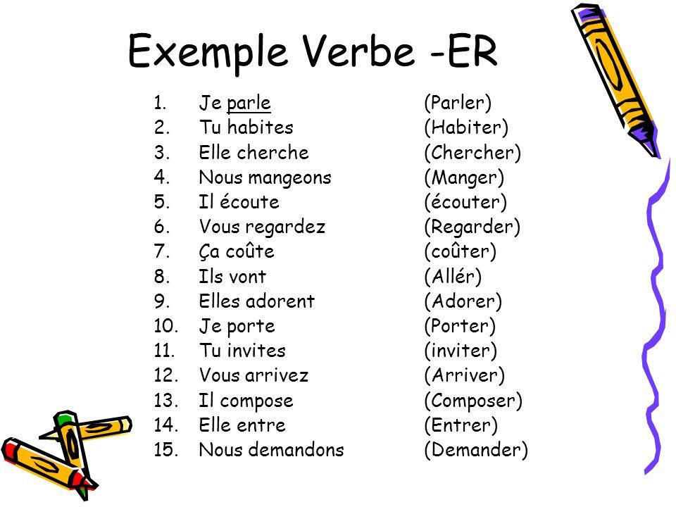 Exemple Verbe -ER 1.Je parle (Parler) 2.Tu habites (Habiter) 3.Elle cherche (Chercher) 4.Nous mangeons (Manger) 5.Il écoute (écouter) 6.Vous regardez