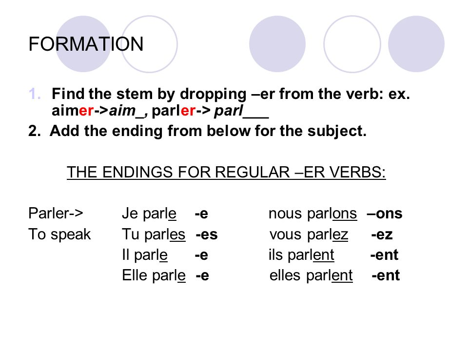 FORMATION 1.Find the stem by dropping –er from the verb: ex.