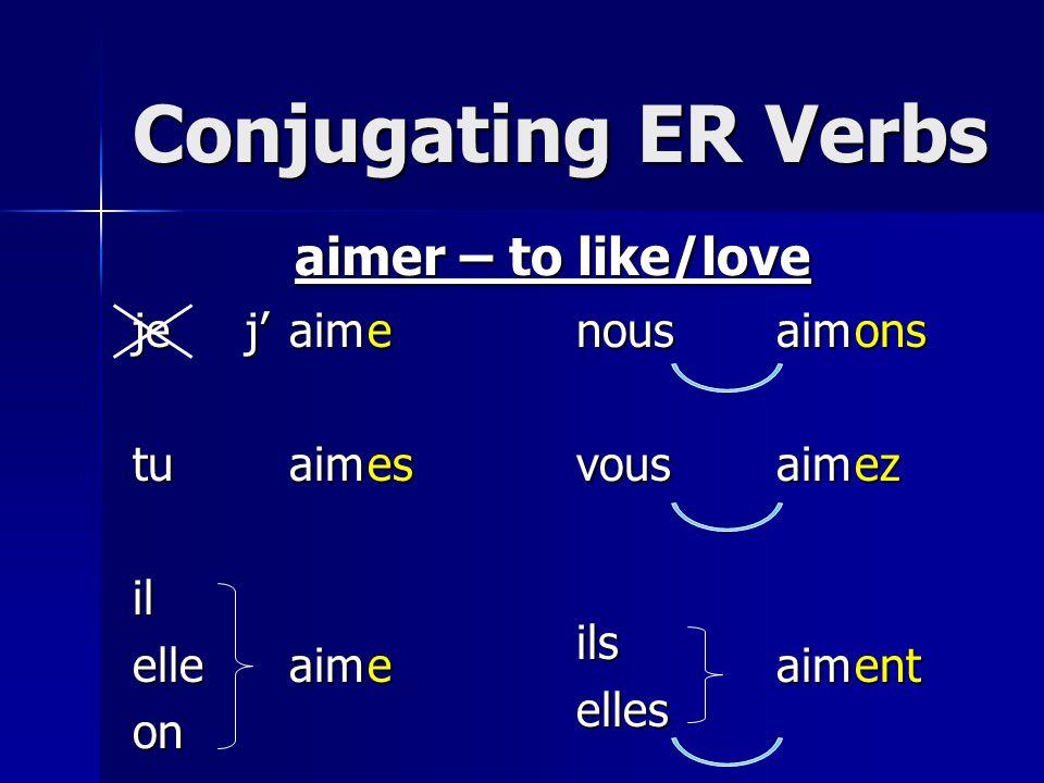 Conjugating ER Verbs jetuilelleonnousvousilselles aimer – to like/love aimaimaimaimaimaimeeseonsezentj