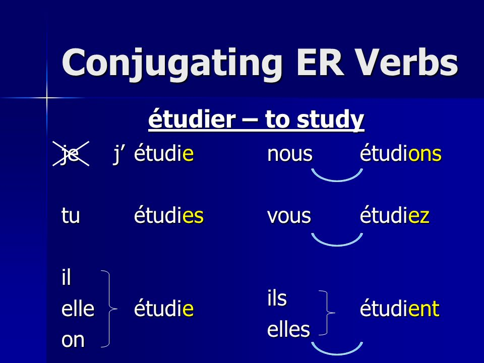 Conjugating ER Verbs jetuilelleonnousvousilselles étudier – to study étudiétudiétudiétudiétudiétudieeseonsezentj