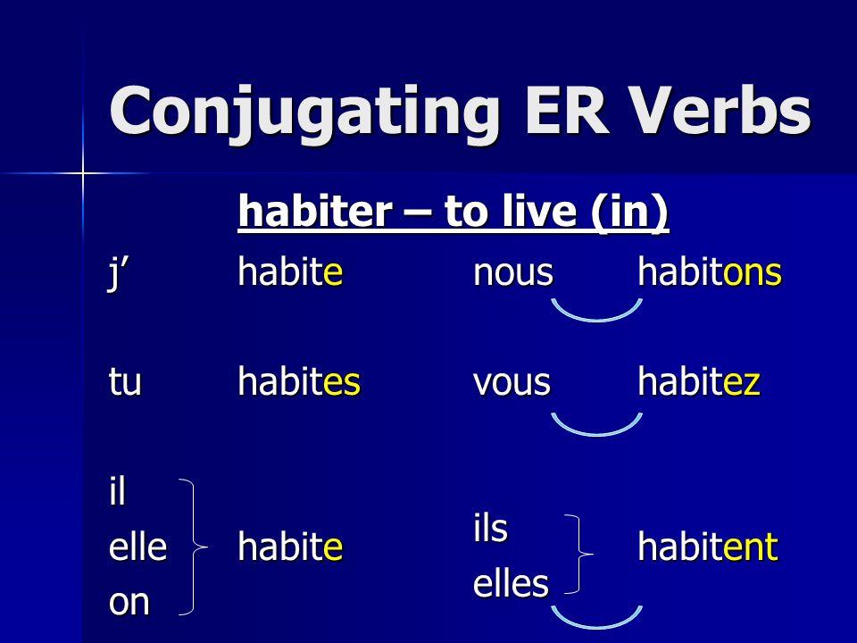 Conjugating ER Verbs jtuilelleonnousvousilselles habiter – to live (in) habithabithabithabithabithabiteeseonsezent