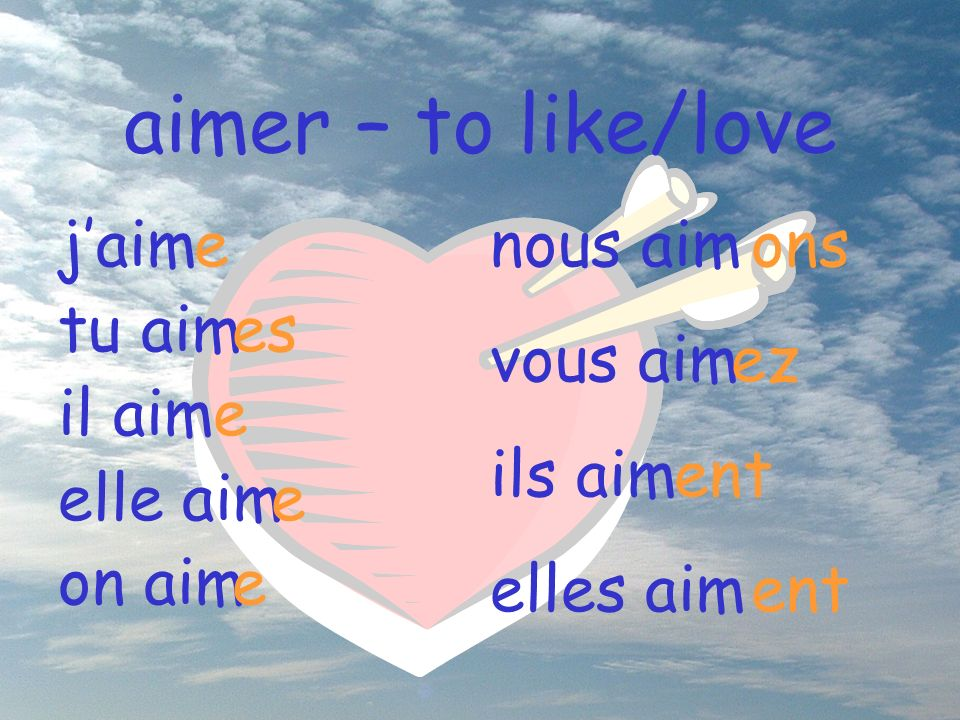 aimer – to like/love jaim tu aim il aim elle aim on aim e es e e e nous aim vous aim ils aim elles aim ons ez ent ent