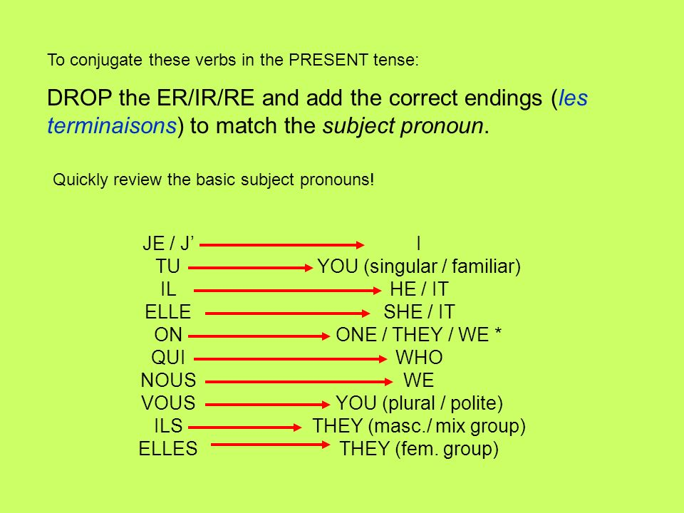 To conjugate these verbs in the PRESENT tense: DROP the ER/IR/RE and add the correct endings (les terminaisons) to match the subject pronoun.