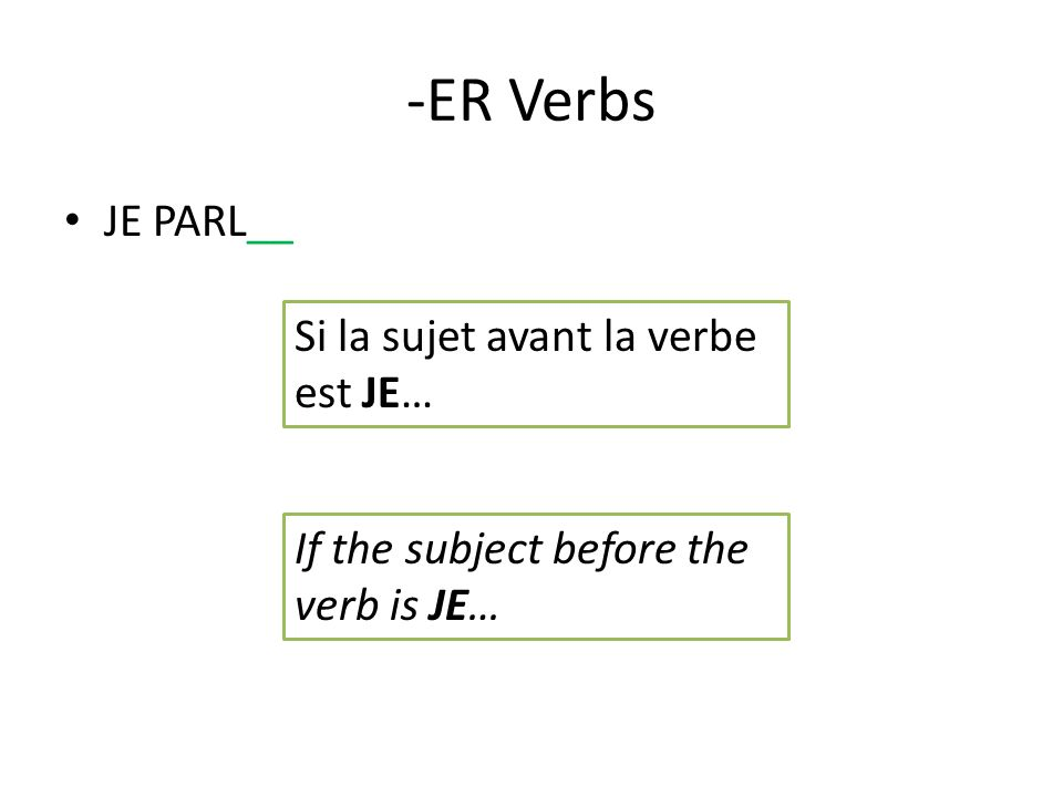 -ER Verbs JE PARL__ Si la sujet avant la verbe est JE… If the subject before the verb is JE…