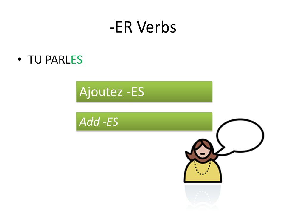 -ER Verbs IL/ELLE/ON PARL__ Si la sujet avant la verbe est IL/ELLE/ON… If the subject before the verb is IL/ELLE/ON…