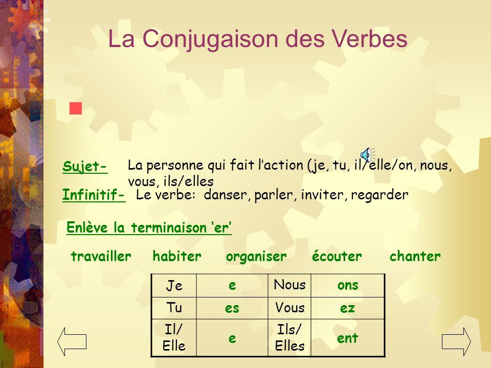 Le Présent des verbes réguliers Pour former le présent dun verbe régulier, pense à linfinitif du verbe et utilise la bonne terminaison