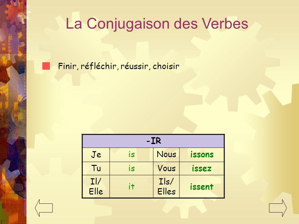 La Conjugaison des Verbes Enlève la terminaison er Infinitif-Le verbe: danser, parler, inviter, regarder Sujet- La personne qui fait laction (je, tu,