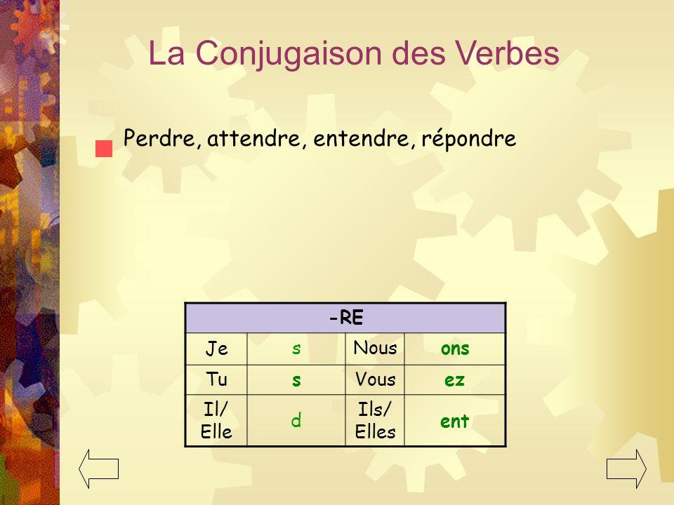 La Conjugaison des Verbes Finir, réfléchir, réussir, choisir -IR Je isNousissons TuisVousissez Il/ Elle it Ils/ Elles issent
