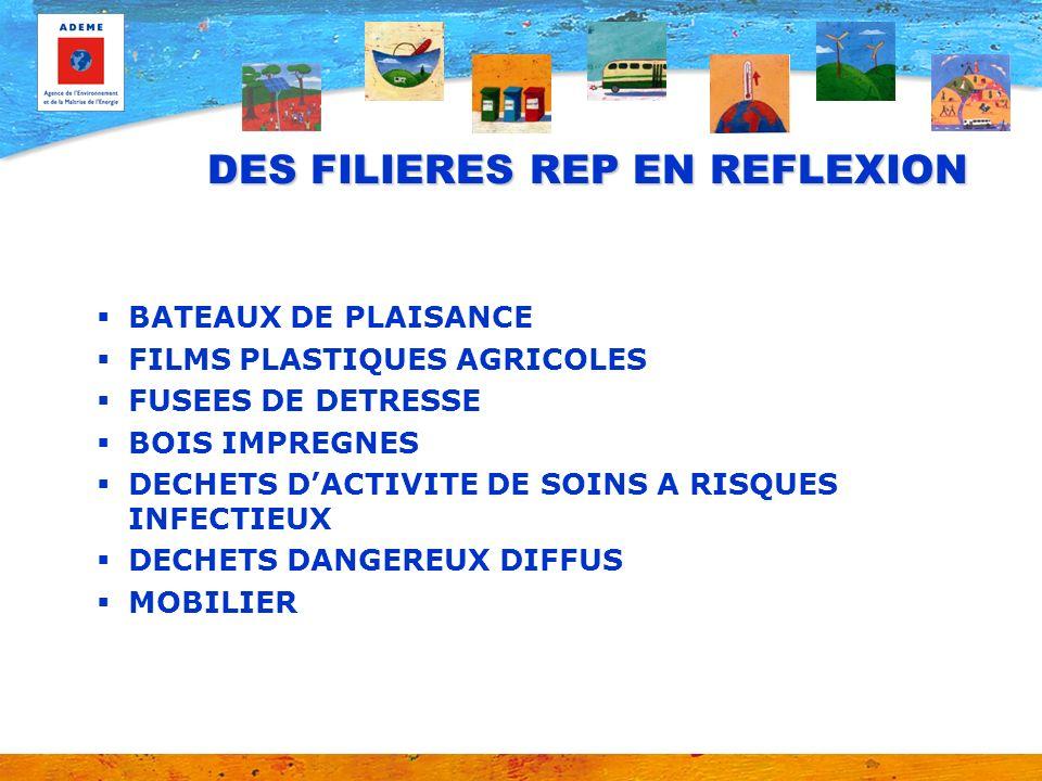 DES FILIERES REP EN REFLEXION BATEAUX DE PLAISANCE FILMS PLASTIQUES AGRICOLES FUSEES DE DETRESSE BOIS IMPREGNES DECHETS DACTIVITE DE SOINS A RISQUES I