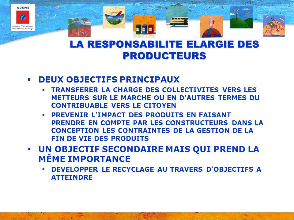 DES OBJECTIFS POUR LE RECYCLAGE ET LE REEMPLOI LA DIRECTIVE CADRE DECHETS –50% des DMA en 2020 –70% des déchets banal du BTP en 2020 LE GRENELLE ENVIRONNEMENT –35% en 2012 et 45 % en 2015 pour les DMA –75% en 2012 pour les déchets banals des entreprises –75 % en 2012 pour les emballages ménagers LES REP –Emballages ménagers et industriels –Piles et accumulateurs –Equipements électriques et électroniques –Véhicules –Textiles En implicite –Pneumatiques –Imprimés DES DEMANDES POUR UNE REP INTEGRALE ET TOTALE