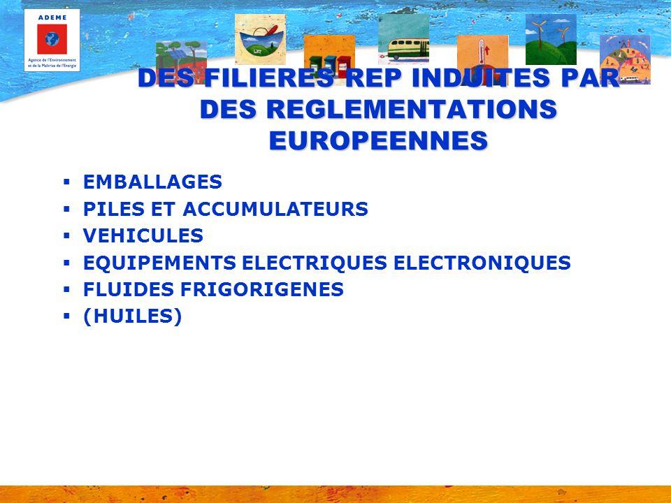 DES FILIERES REP INDUITES PAR DES REGLEMENTATIONS EUROPEENNES EMBALLAGES PILES ET ACCUMULATEURS VEHICULES EQUIPEMENTS ELECTRIQUES ELECTRONIQUES FLUIDE
