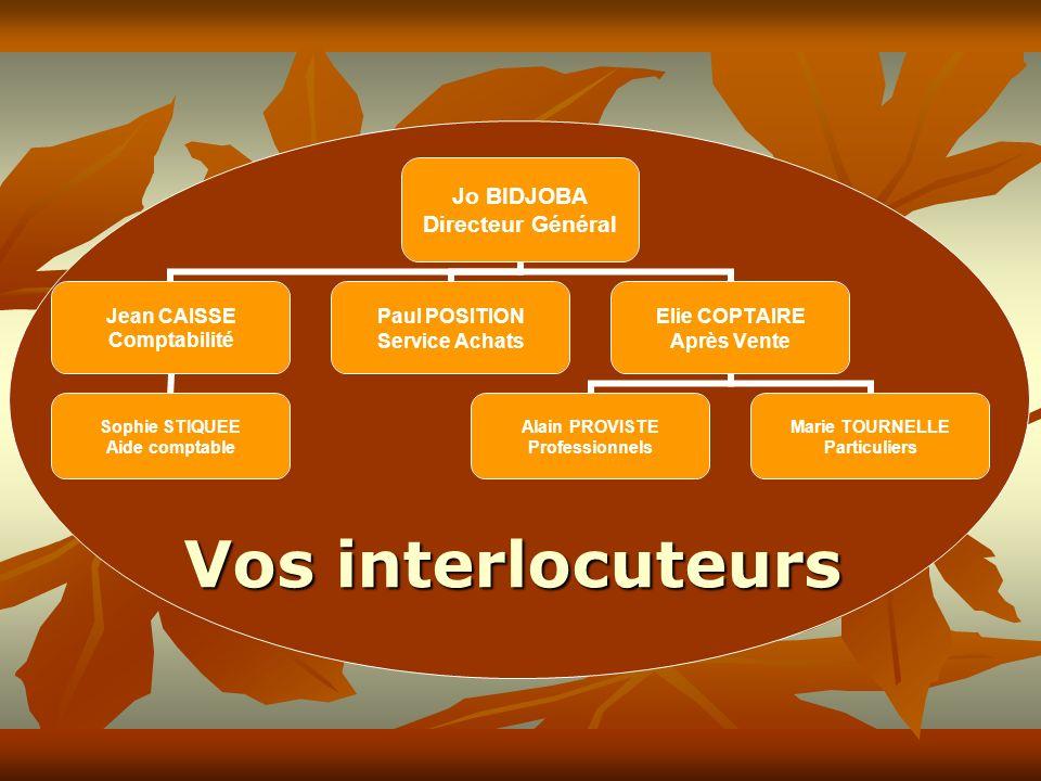 Bilan Chiffré 20022003 Ventes358487 Interventions120163 Reprises4729