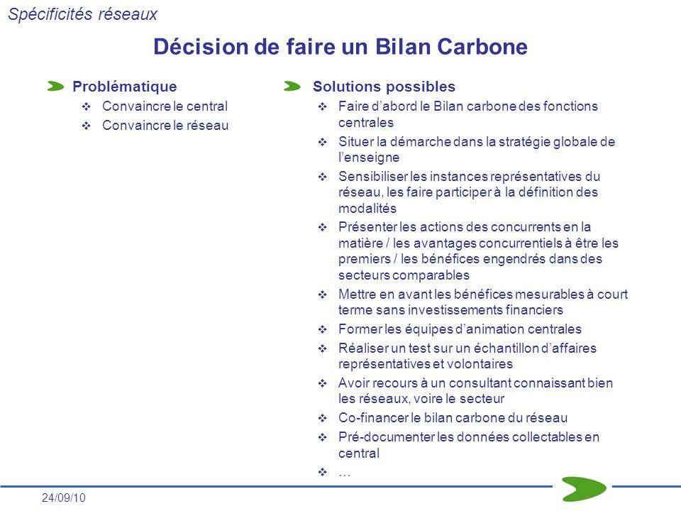 24/09/10 Décision de faire un Bilan Carbone Problématique Convaincre le central Convaincre le réseau Solutions possibles Faire dabord le Bilan carbone