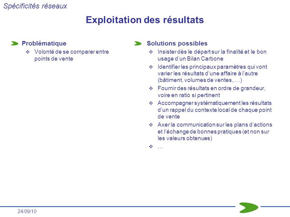 24/09/10 Exploitation des résultats Problématique Volonté de se comparer entre points de vente Solutions possibles Insister dès le départ sur la final