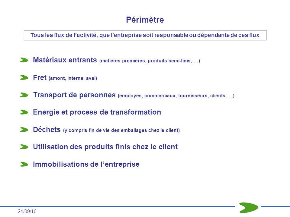 24/09/10 Périmètre Matériaux entrants (matières premières, produits semi-finis, …) Fret (amont, interne, aval) Transport de personnes (employés, comme