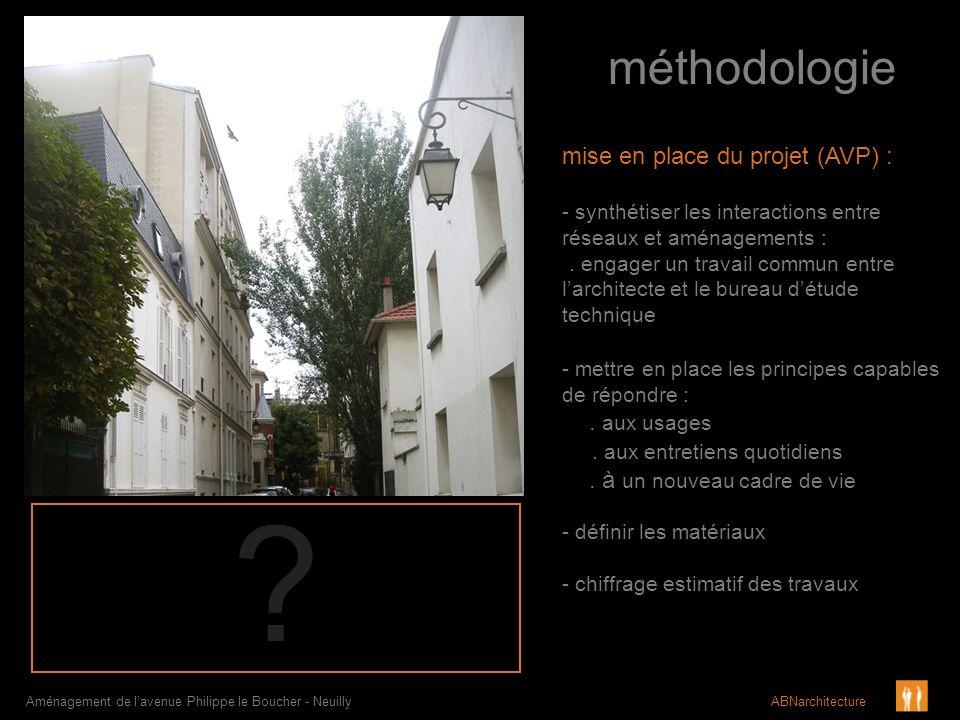 méthodologie Aménagement de lavenue Philippe le Boucher - Neuilly ABNarchitecture mise en place du projet (AVP) : - synthétiser les interactions entre