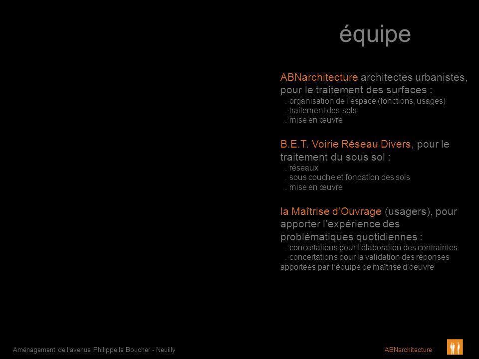 équipe Aménagement de lavenue Philippe le Boucher - Neuilly ABNarchitecture ABNarchitecture architectes urbanistes, pour le traitement des surfaces :.