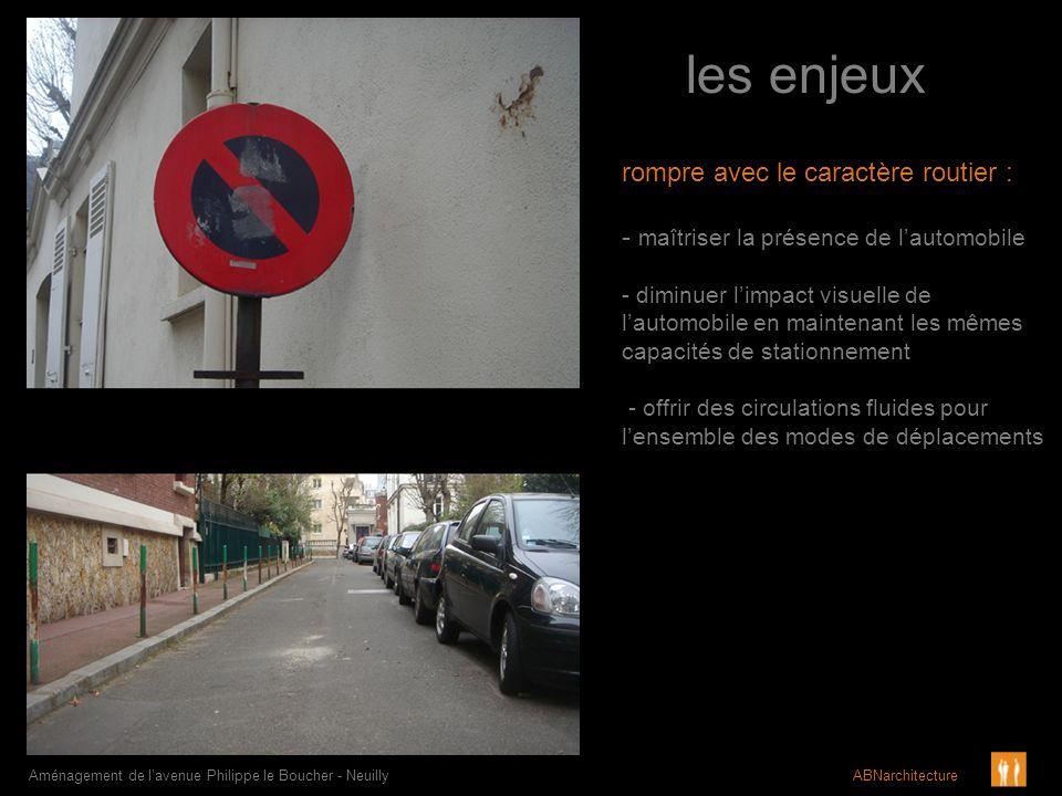les enjeux Aménagement de lavenue Philippe le Boucher - Neuilly ABNarchitecture rompre avec le caractère routier : - maîtriser la présence de lautomob