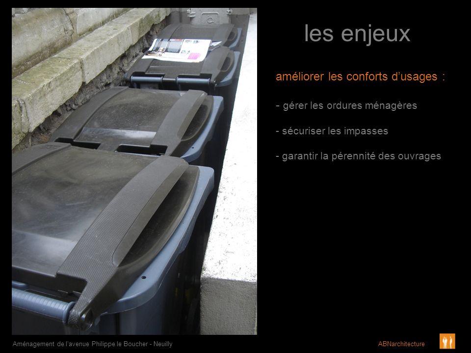 les enjeux Aménagement de lavenue Philippe le Boucher - Neuilly ABNarchitecture améliorer les conforts dusages : - gérer les ordures ménagères - sécur