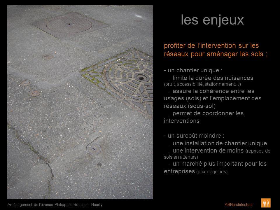 les enjeux Aménagement de lavenue Philippe le Boucher - Neuilly ABNarchitecture profiter de lintervention sur les réseaux pour aménager les sols : - u