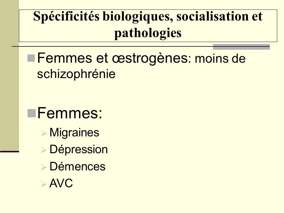 Spécificités biologiques, socialisation et pathologies Femmes et œstrogènes : moins de schizophrénie Femmes: Migraines Dépression Démences AVC