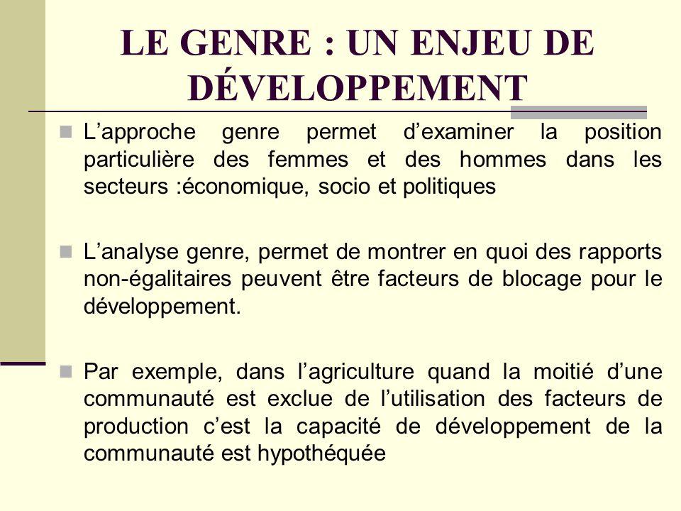 Lapproche genre permet dexaminer la position particulière des femmes et des hommes dans les secteurs :économique, socio et politiques Lanalyse genre,