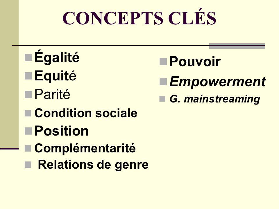 CONCEPTS CLÉS Égalité Equité Parité Condition sociale Position Complémentarité Relations de genre Pouvoir Empowerment G. mainstreaming