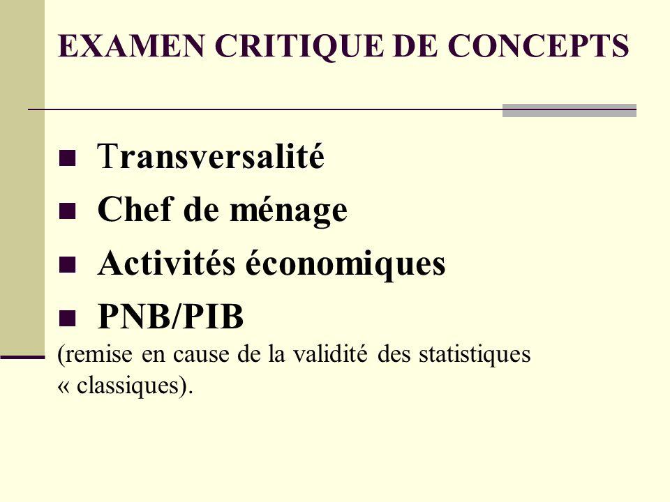 EXAMEN CRITIQUE DE CONCEPTS Transversalité Transversalité Chef de ménage Activités économiques PNB/PIB (remise en cause de la validité des statistique
