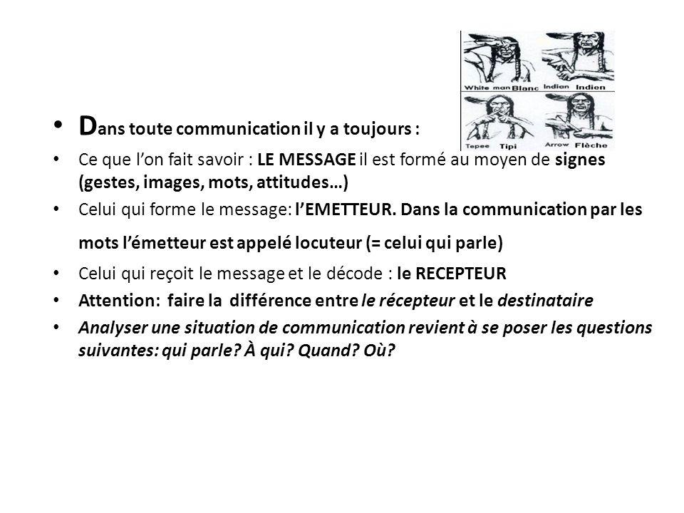 D ans toute communication il y a toujours : Ce que lon fait savoir : LE MESSAGE il est formé au moyen de signes (gestes, images, mots, attitudes…) Cel