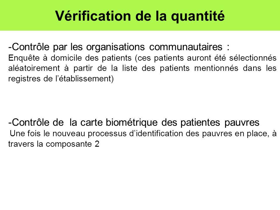 Vérification de la quantité -Contrôle par les organisations communautaires : Enquête à domicile des patients (ces patients auront été sélectionnés alé