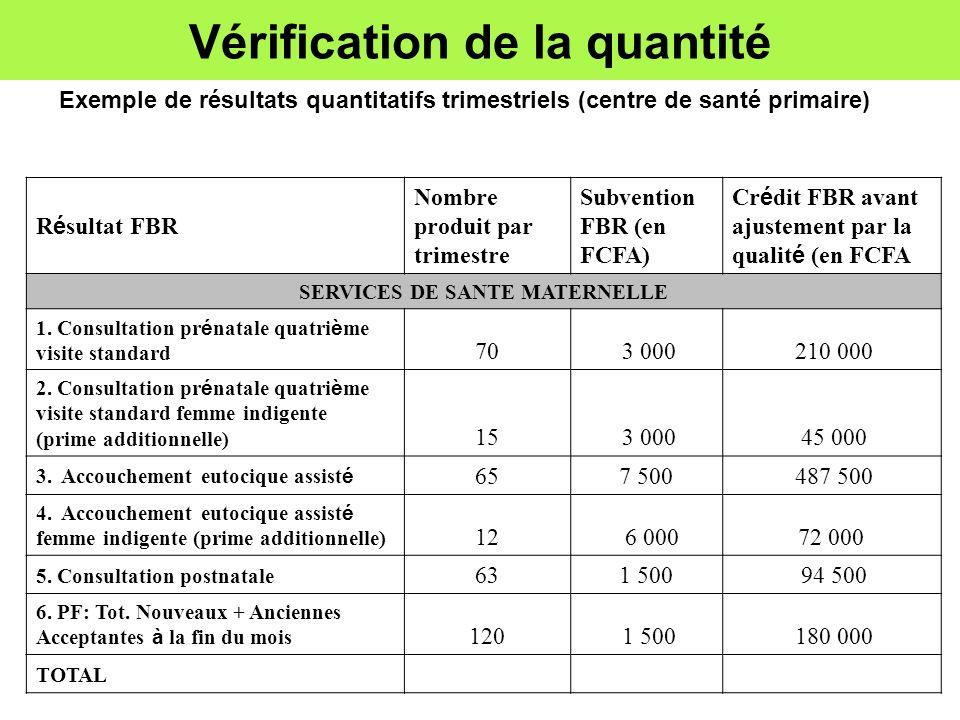 Vérification de la quantité Exemple de résultats quantitatifs trimestriels (centre de santé primaire) R é sultat FBR Nombre produit par trimestre Subv