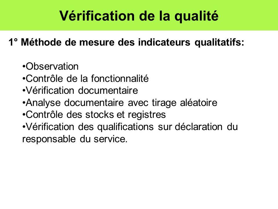 Vérification de la qualité 1° Méthode de mesure des indicateurs qualitatifs: Observation Contrôle de la fonctionnalité Vérification documentaire Analy