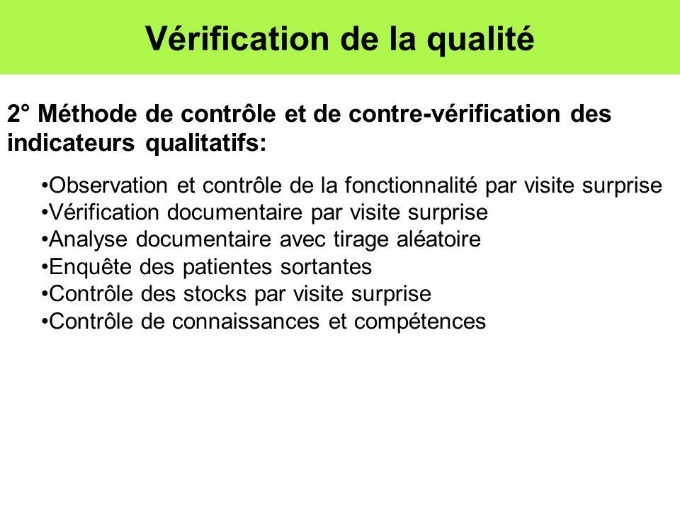 Vérification de la qualité 2° Méthode de contrôle et de contre-vérification des indicateurs qualitatifs: Observation et contrôle de la fonctionnalité
