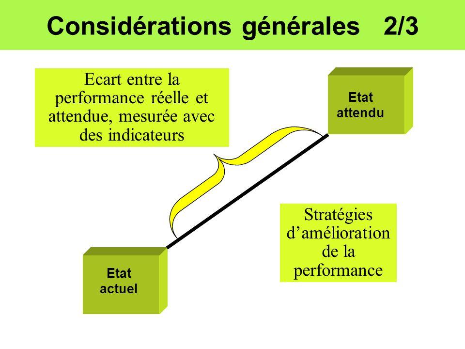 Considérations générales 2/3 Stratégies damélioration de la performance Etat actuel Etat attendu Ecart entre la performance réelle et attendue, mesuré