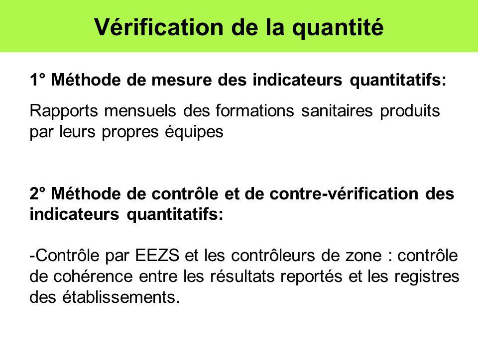 Vérification de la quantité 1° Méthode de mesure des indicateurs quantitatifs: Rapports mensuels des formations sanitaires produits par leurs propres