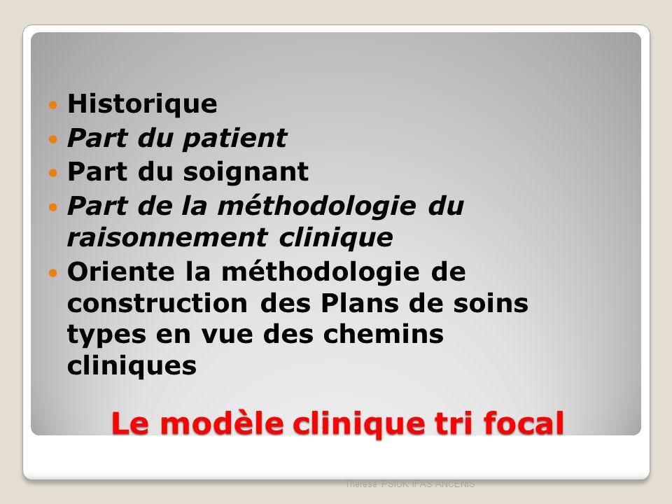 Le modèle clinique tri focal Historique Part du patient Part du soignant Part de la méthodologie du raisonnement clinique Oriente la méthodologie de c
