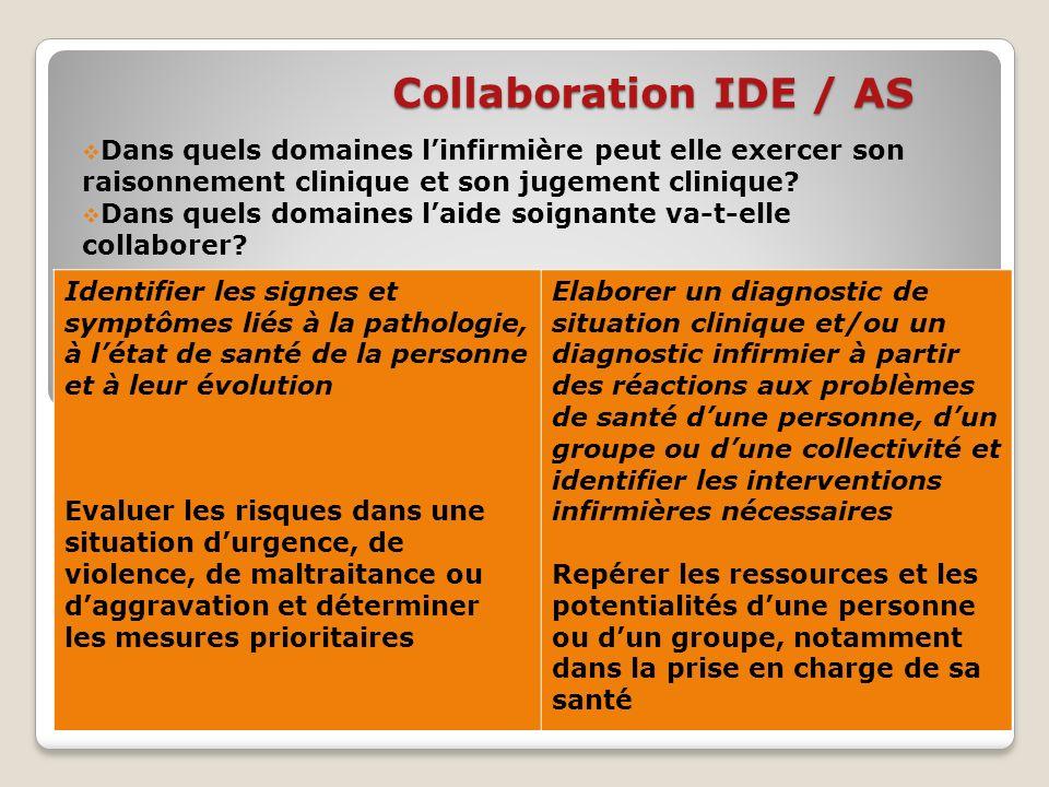 Collaboration IDE / AS Dans quels domaines linfirmière peut elle exercer son raisonnement clinique et son jugement clinique? Dans quels domaines laide