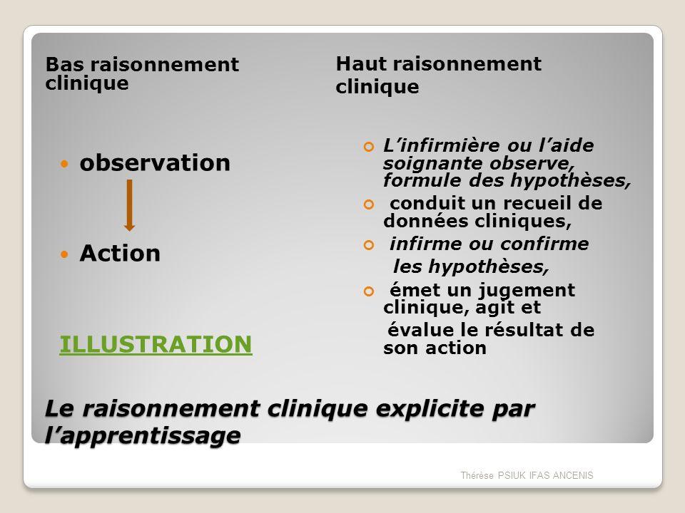 Le raisonnement clinique explicite par lapprentissage Bas raisonnement clinique Haut raisonnement clinique observation Action ILLUSTRATION Linfirmière