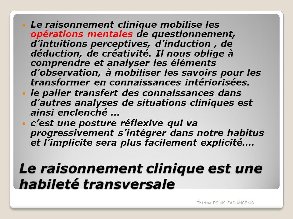 Le raisonnement clinique est une habileté transversale Le raisonnement clinique mobilise les opérations mentales de questionnement, dintuitions percep