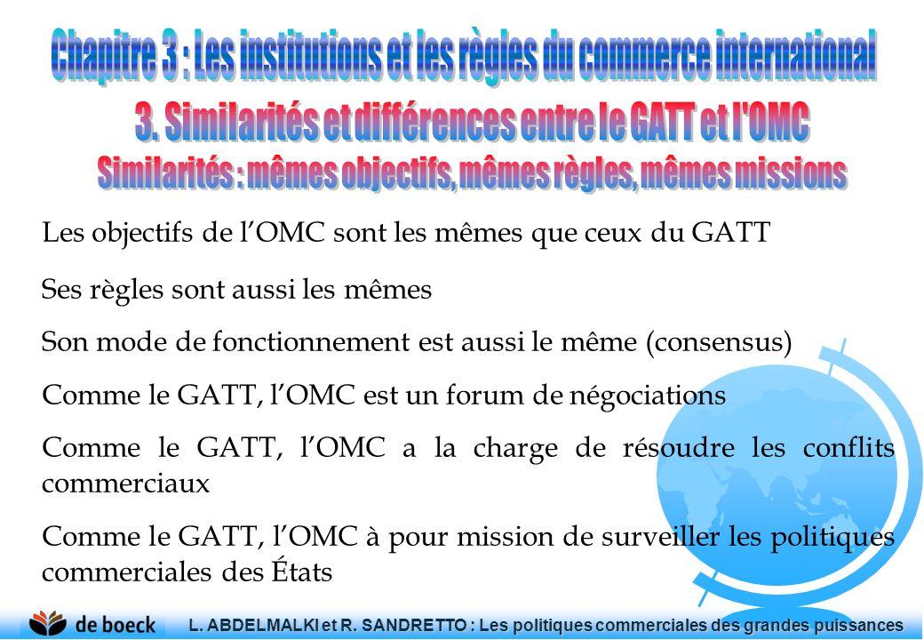 Les objectifs de lOMC sont les mêmes que ceux du GATT Ses règles sont aussi les mêmes Son mode de fonctionnement est aussi le même (consensus) Comme l