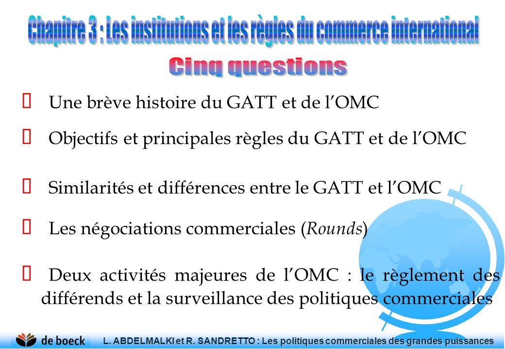 Une brève histoire du GATT et de lOMC Objectifs et principales règles du GATT et de lOMC Similarités et différences entre le GATT et lOMC Les négociat
