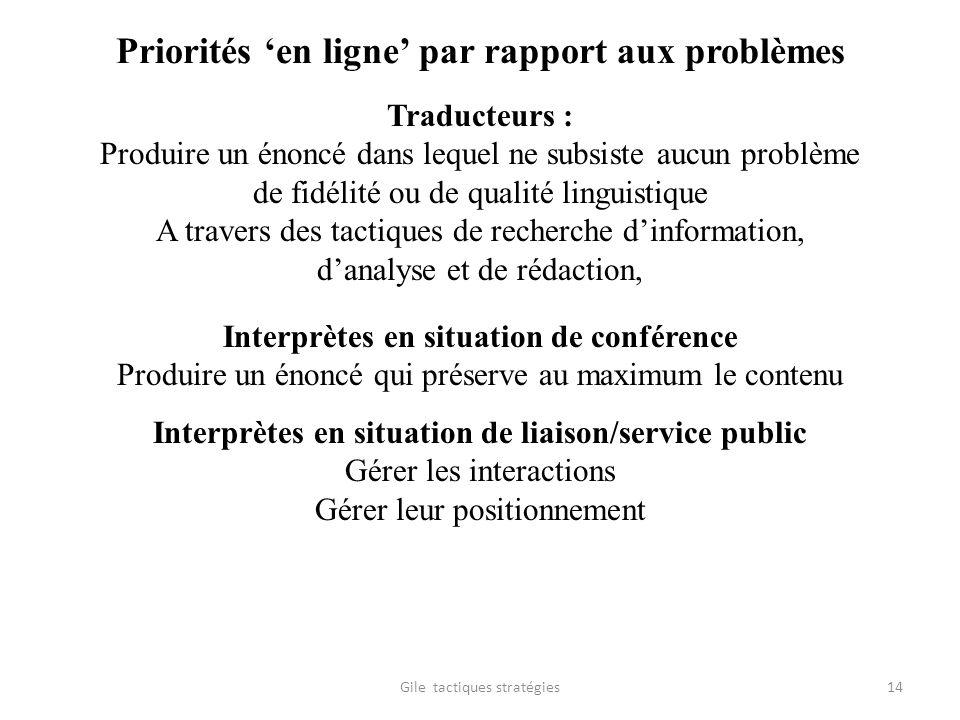 Priorités en ligne par rapport aux problèmes Traducteurs : Produire un énoncé dans lequel ne subsiste aucun problème de fidélité ou de qualité linguis
