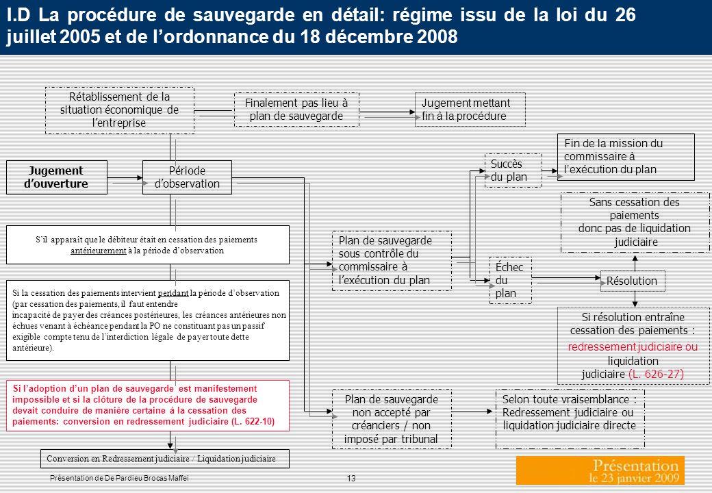 13 Présentation de De Pardieu Brocas Maffei Jugement douverture Période dobservation Sil apparaît que le débiteur était en cessation des paiements ant