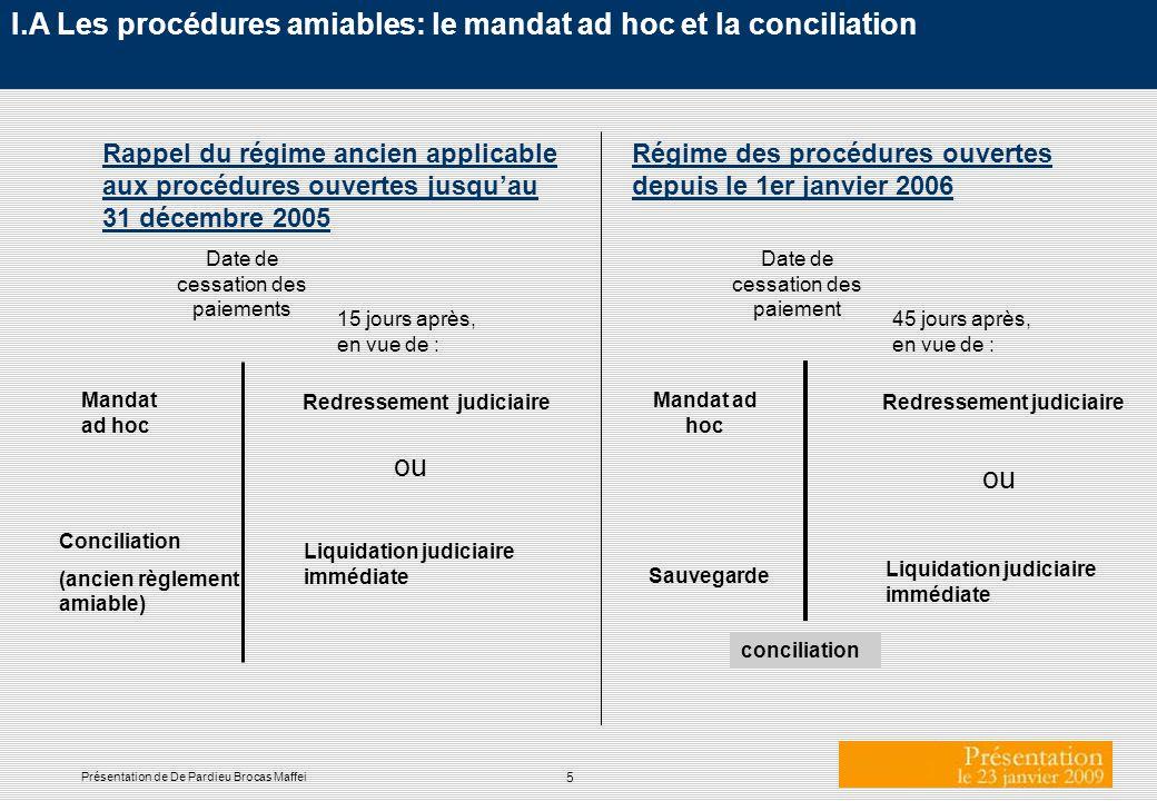 5 Présentation de De Pardieu Brocas Maffei I.A Les procédures amiables: le mandat ad hoc et la conciliation Rappel du régime ancien applicable aux pro