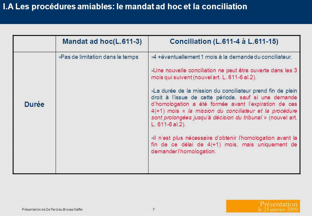 7 Présentation de De Pardieu Brocas Maffei I.A Les procédures amiables: le mandat ad hoc et la conciliation Mandat ad hoc(L.611-3)Conciliation (L.611-