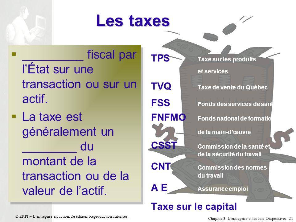 Chapitre 3 Lentreprise et les lois Diapositives 21 © ERPI – Lentreprise en action, 2e édition. Reproduction autorisée. Les taxes _________ fiscal par