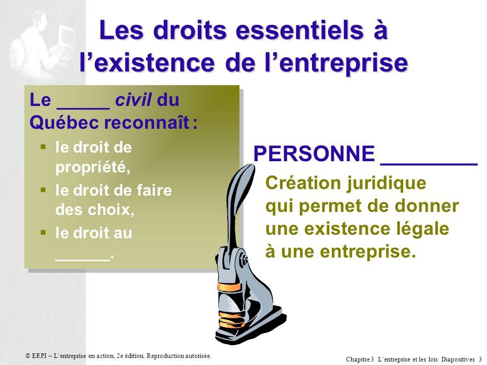 Chapitre 3 Lentreprise et les lois Diapositives 24 © ERPI – Lentreprise en action, 2e édition.