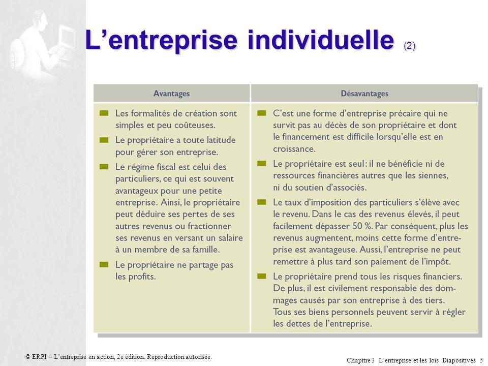 Chapitre 3 Lentreprise et les lois Diapositives 5 © ERPI – Lentreprise en action, 2e édition. Reproduction autorisée. Lentreprise individuelle (2)